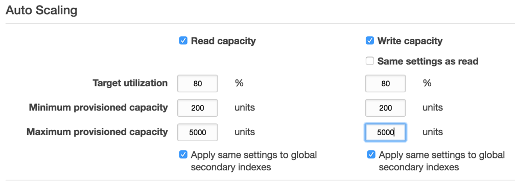 Setting Dynamodb auto scale settings in AWS console